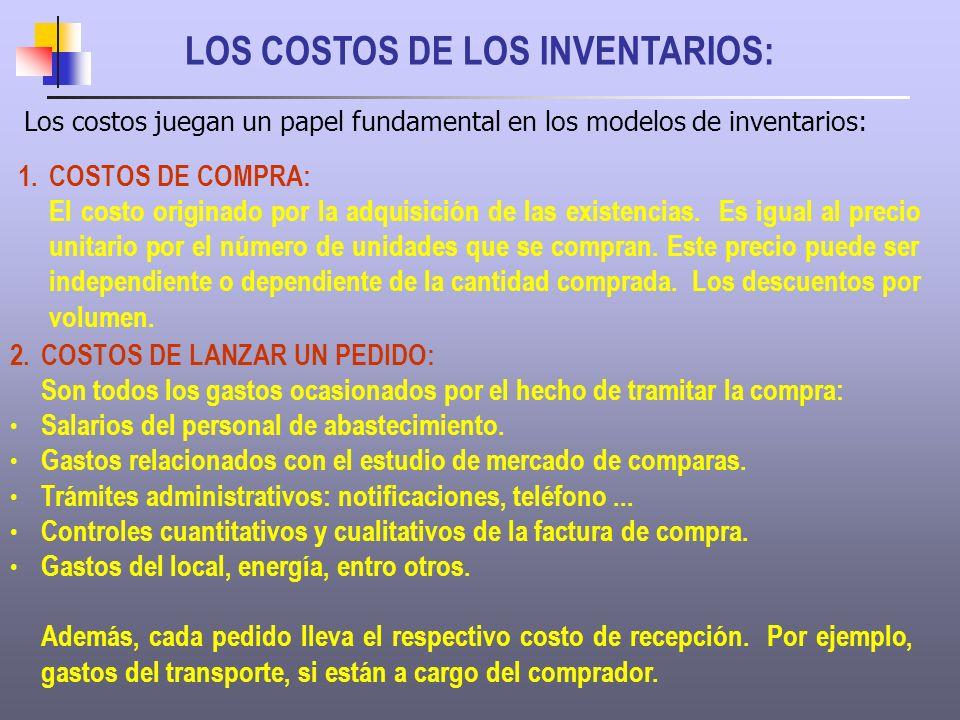LOS COSTOS DE LOS INVENTARIOS: Los costos juegan un papel fundamental en los modelos de inventarios: 1. 1.COSTOS DE COMPRA: El costo originado por la