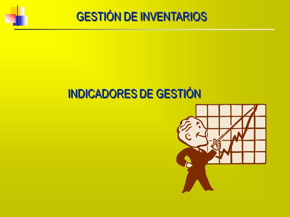 INDICADORES DE GESTIÓN GESTIÓN DE INVENTARIOS