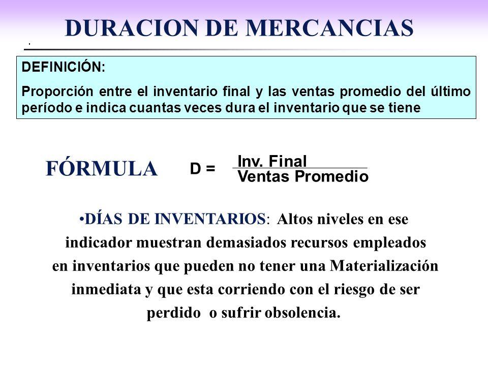 Inv. Final Ventas Promedio D = DEFINICIÓN: Proporción entre el inventario final y las ventas promedio del último período e indica cuantas veces dura e
