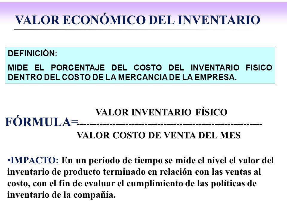 DEFINICIÓN: MIDE EL PORCENTAJE DEL COSTO DEL INVENTARIO FISICO DENTRO DEL COSTO DE LA MERCANCIA DE LA EMPRESA. FÓRMULA= IMPACTO: En un periodo de tiem