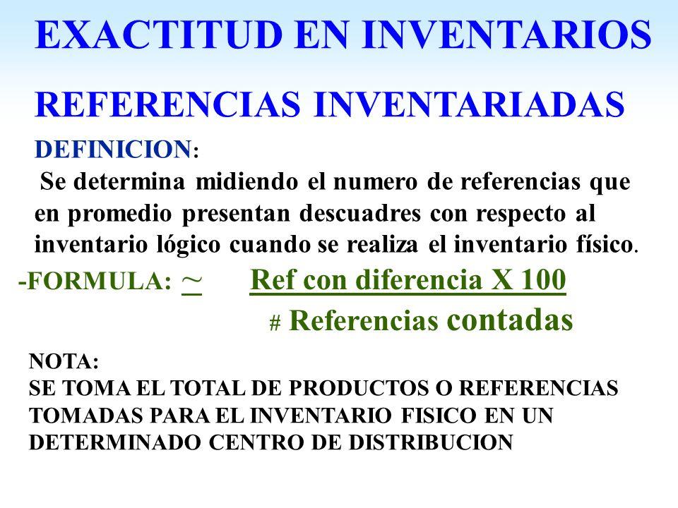 -FORMULA: ~ Ref con diferencia X 100 # Referencias contadas DEFINICION : Se determina midiendo el numero de referencias que en promedio presentan desc