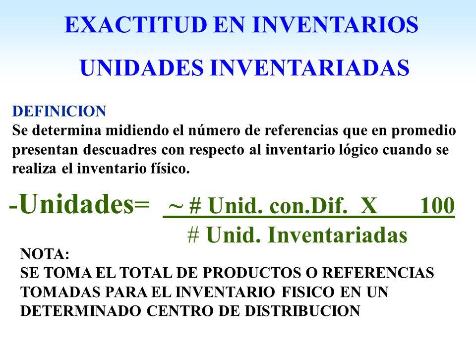 - Unidades = ~ # Unid. con.Dif. X 100 # Unid. Inventariadas DEFINICION Se determina midiendo el número de referencias que en promedio presentan descua