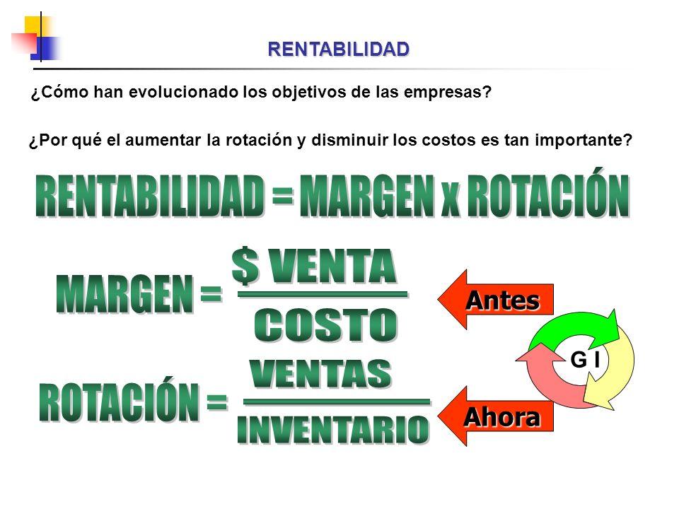 CENTRALIZACIÓN Centralización de Inventarios Centralización de Entregas GESTIÓN DE INVENTARIOS