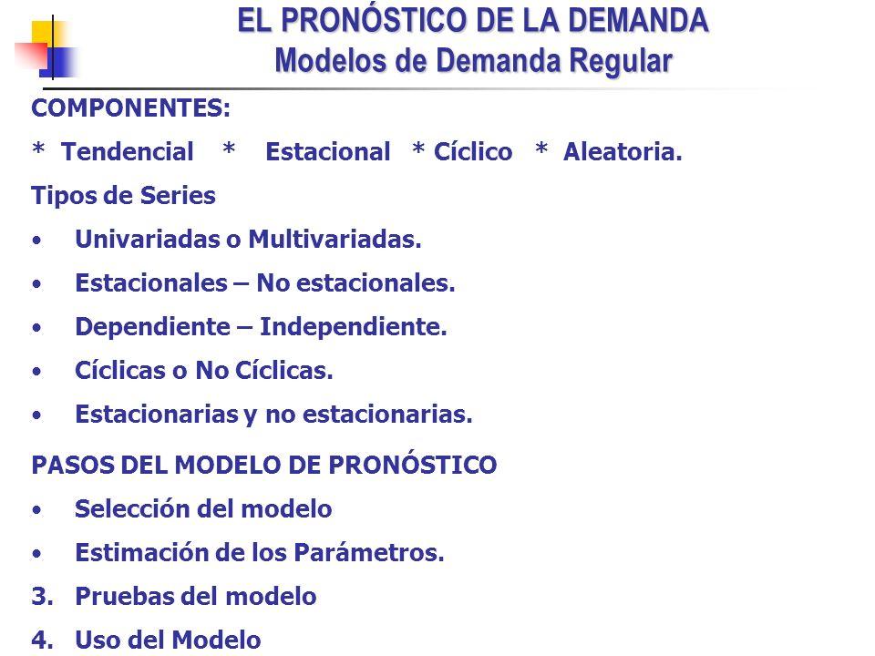 EL PRONÓSTICO DE LA DEMANDA Modelos de Demanda Regular PASOS DEL MODELO DE PRONÓSTICO Selección del modelo Estimación de los Parámetros. 3. Pruebas de