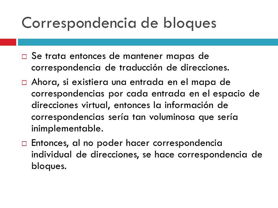 Correspondencia de bloques Se trata entonces de mantener mapas de correspondencia de traducción de direcciones. Ahora, si existiera una entrada en el