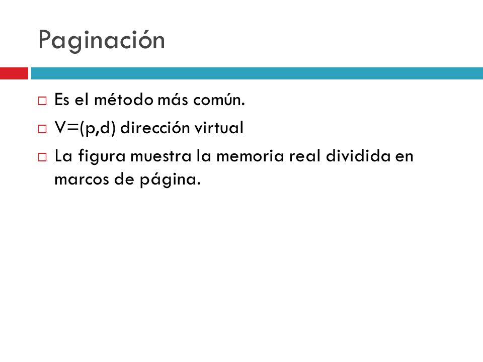 Paginación Es el método más común. V=(p,d) dirección virtual La figura muestra la memoria real dividida en marcos de página.