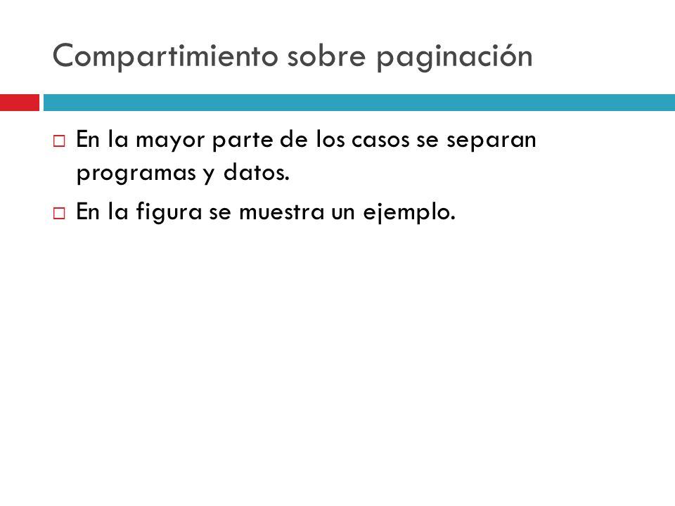 Compartimiento sobre paginación En la mayor parte de los casos se separan programas y datos. En la figura se muestra un ejemplo.