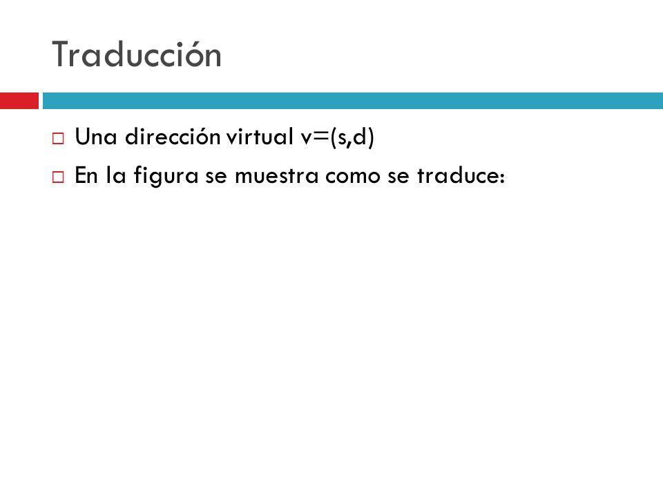 Traducción Una dirección virtual v=(s,d) En la figura se muestra como se traduce: