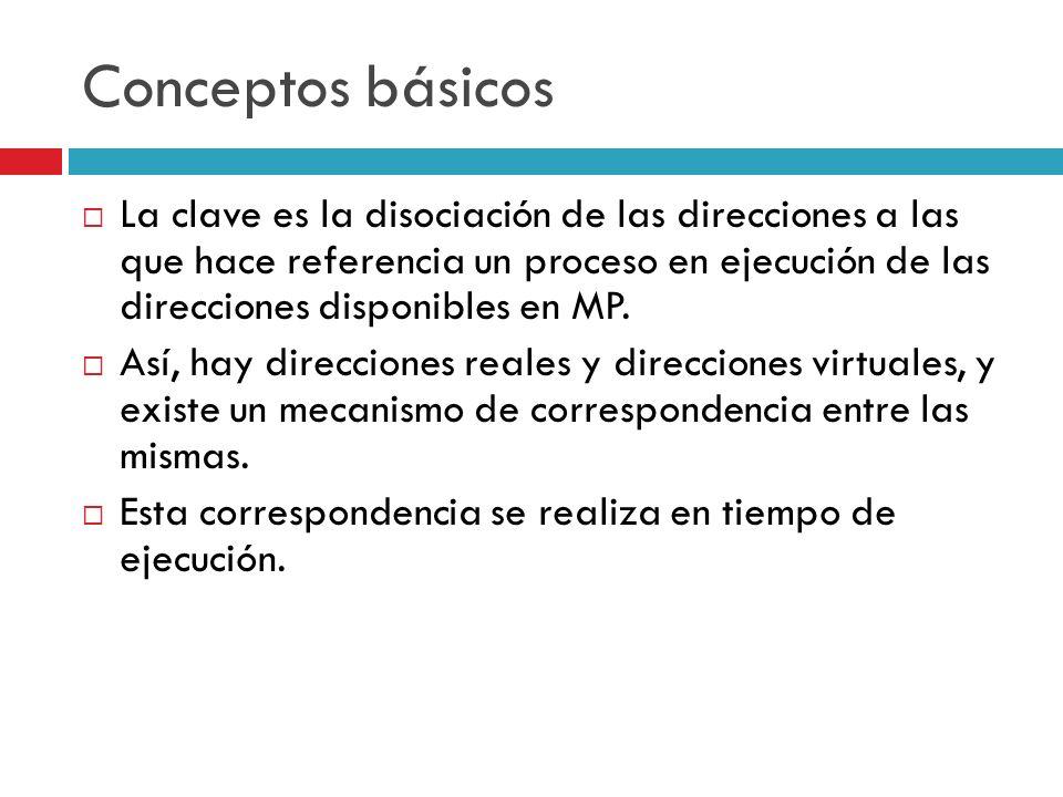 Conceptos básicos La clave es la disociación de las direcciones a las que hace referencia un proceso en ejecución de las direcciones disponibles en MP