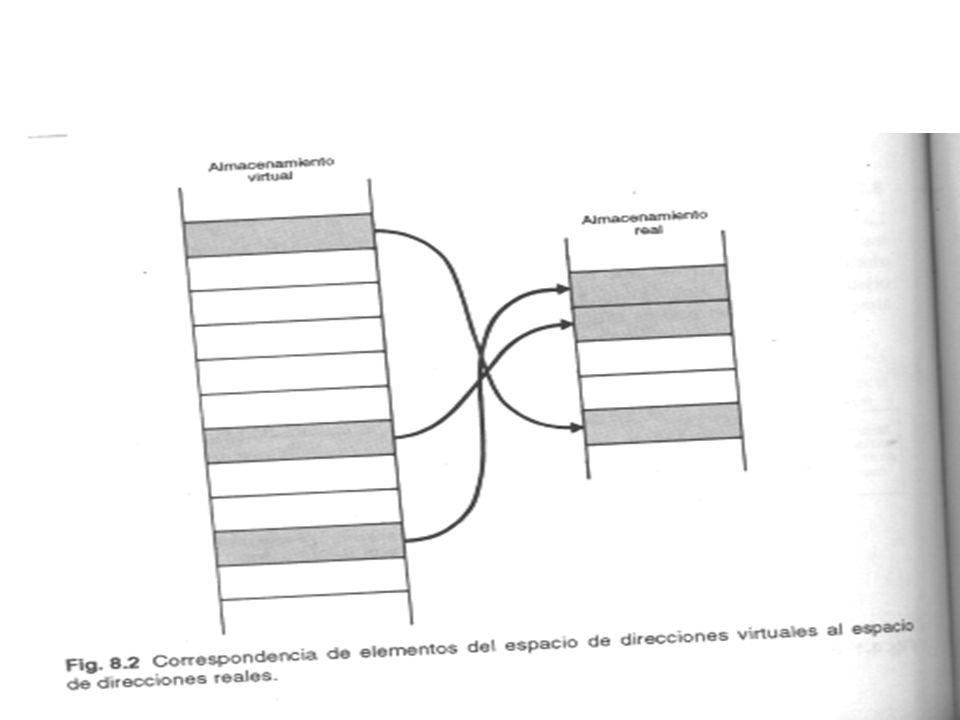 Conceptos básicos La contigüidad artificial establece que los elementos contiguos en memoria virtual no necesariamente se corresponden con elementos contiguos en MP.