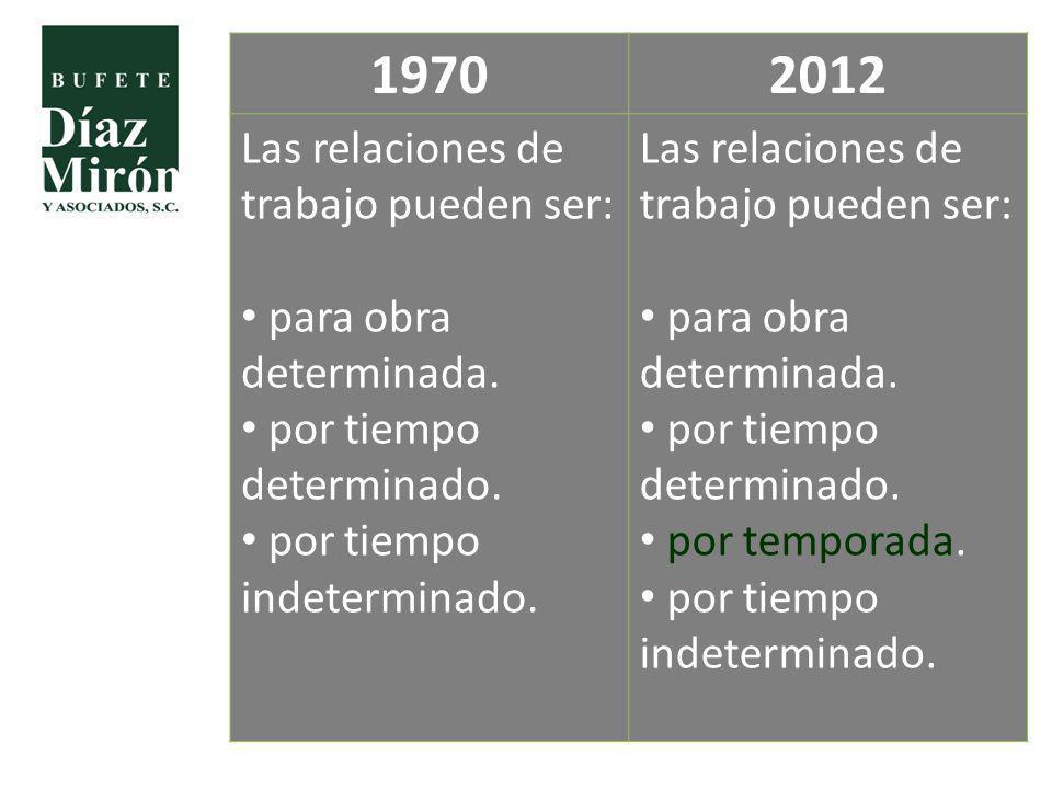 19702012 Las relaciones de trabajo pueden ser: para obra determinada. por tiempo determinado. por tiempo indeterminado. Las relaciones de trabajo pued