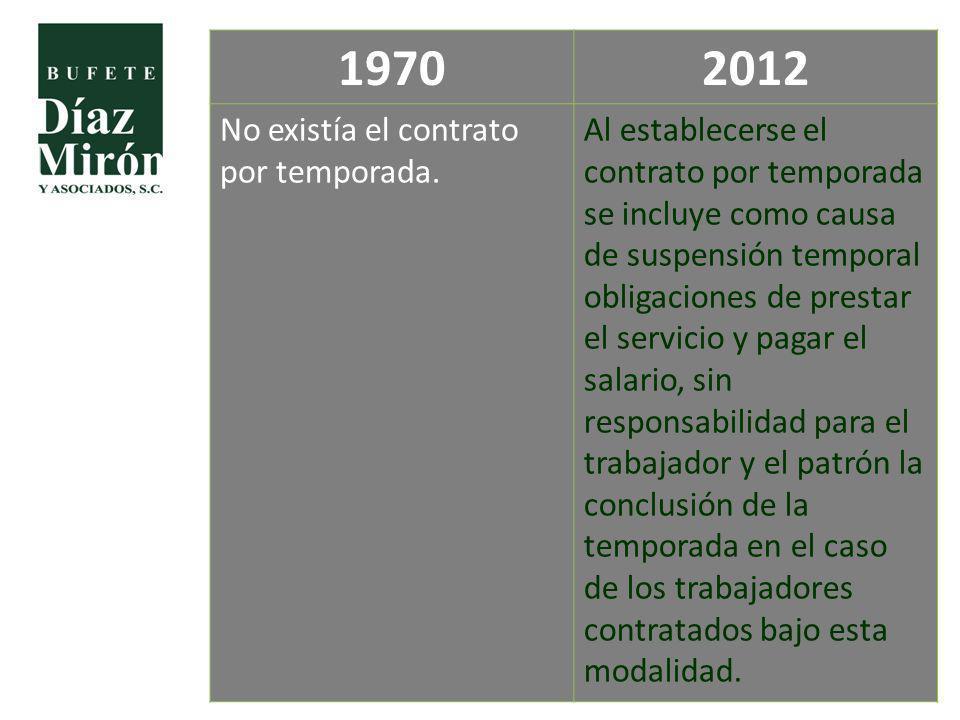 19702012 No existía el contrato por temporada. Al establecerse el contrato por temporada se incluye como causa de suspensión temporal obligaciones de