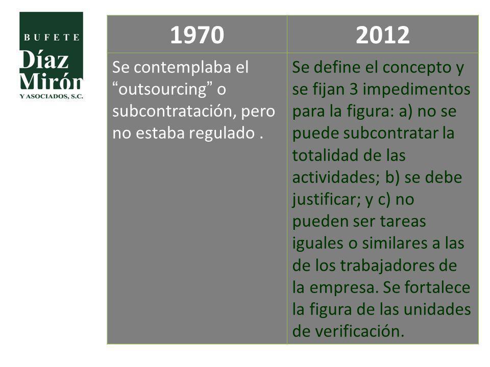 19702012 Se contemplaba eloutsourcing o subcontratación, pero no estaba regulado. Se define el concepto y se fijan 3 impedimentos para la figura: a) n