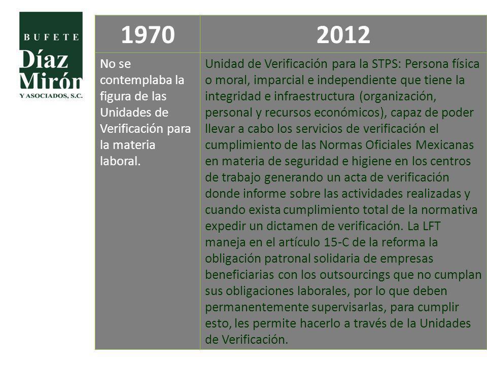 19702012 No se contemplaba la figura de las Unidades de Verificación para la materia laboral. Unidad de Verificación para la STPS: Persona física o mo