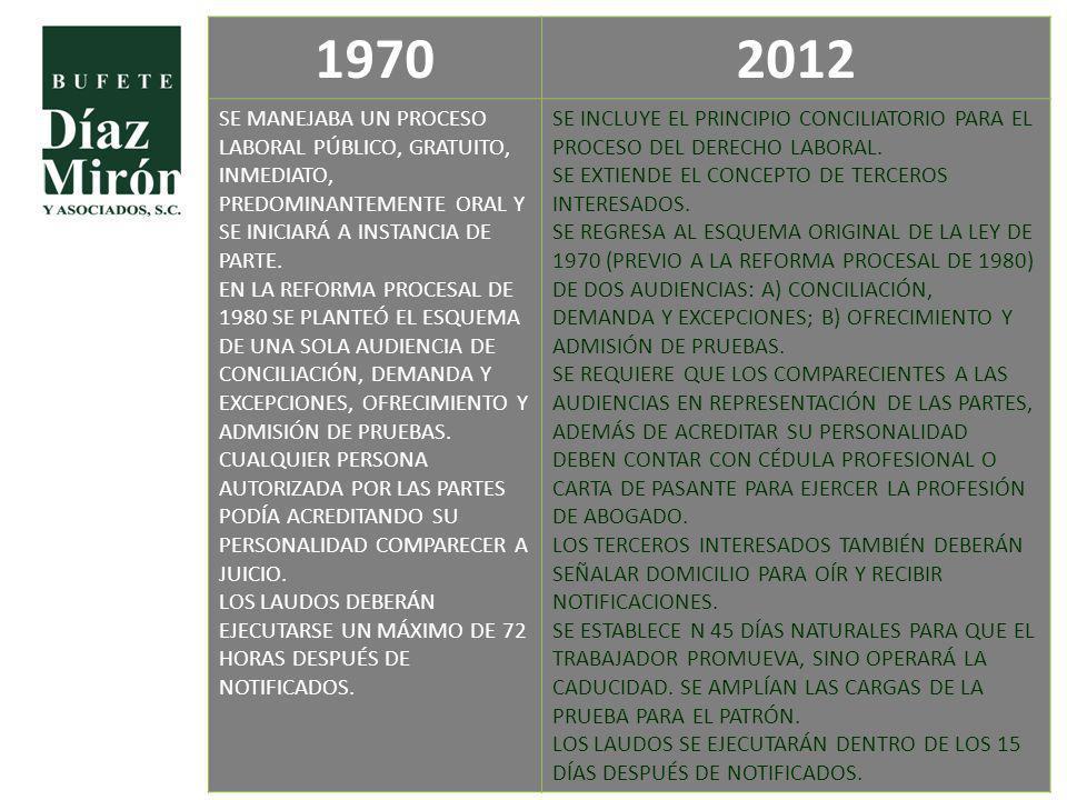 19702012 SE MANEJABA UN PROCESO LABORAL PÚBLICO, GRATUITO, INMEDIATO, PREDOMINANTEMENTE ORAL Y SE INICIARÁ A INSTANCIA DE PARTE. EN LA REFORMA PROCESA