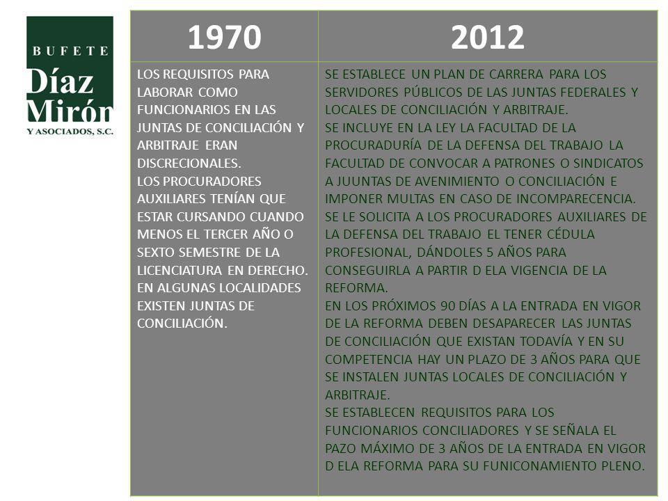 19702012 LOS REQUISITOS PARA LABORAR COMO FUNCIONARIOS EN LAS JUNTAS DE CONCILIACIÓN Y ARBITRAJE ERAN DISCRECIONALES. LOS PROCURADORES AUXILIARES TENÍ