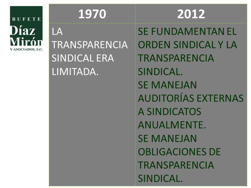 19702012 LA TRANSPARENCIA SINDICAL ERA LIMITADA. SE FUNDAMENTAN EL ORDEN SINDICAL Y LA TRANSPARENCIA SINDICAL. SE MANEJAN AUDITORÍAS EXTERNAS A SINDIC