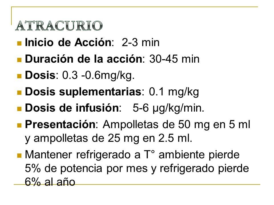 Inicio de Acción: 2-3 min Duración de la acción: 30-45 min Dosis: 0.3 -0.6mg/kg. Dosis suplementarias: 0.1 mg/kg Dosis de infusión: 5-6 µg/kg/min. Pre