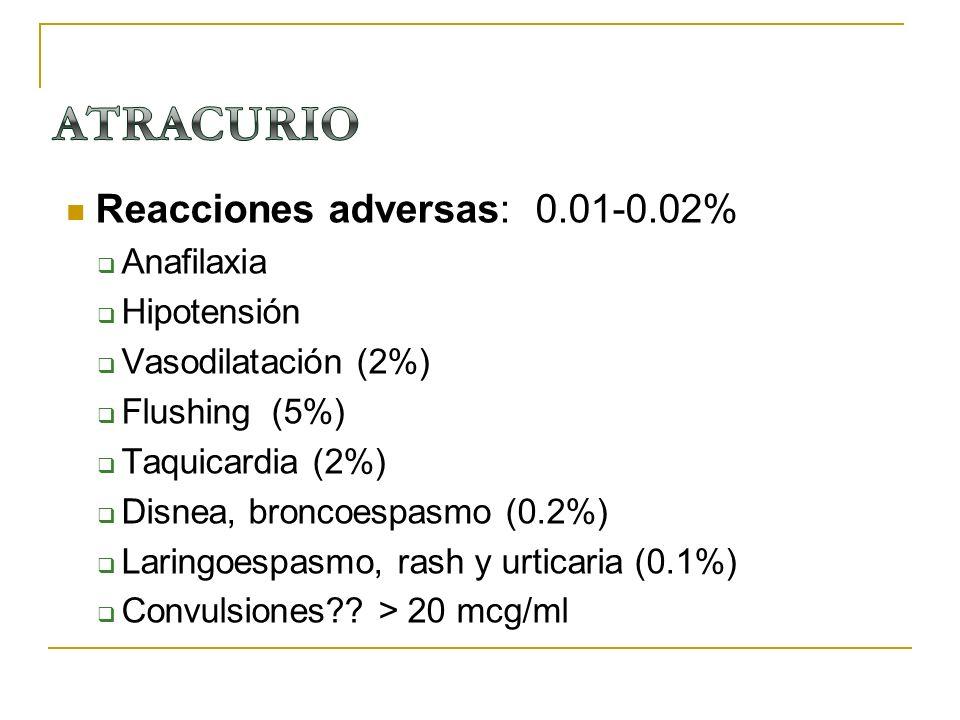 Reacciones adversas: 0.01-0.02% Anafilaxia Hipotensión Vasodilatación (2%) Flushing (5%) Taquicardia (2%) Disnea, broncoespasmo (0.2%) Laringoespasmo,