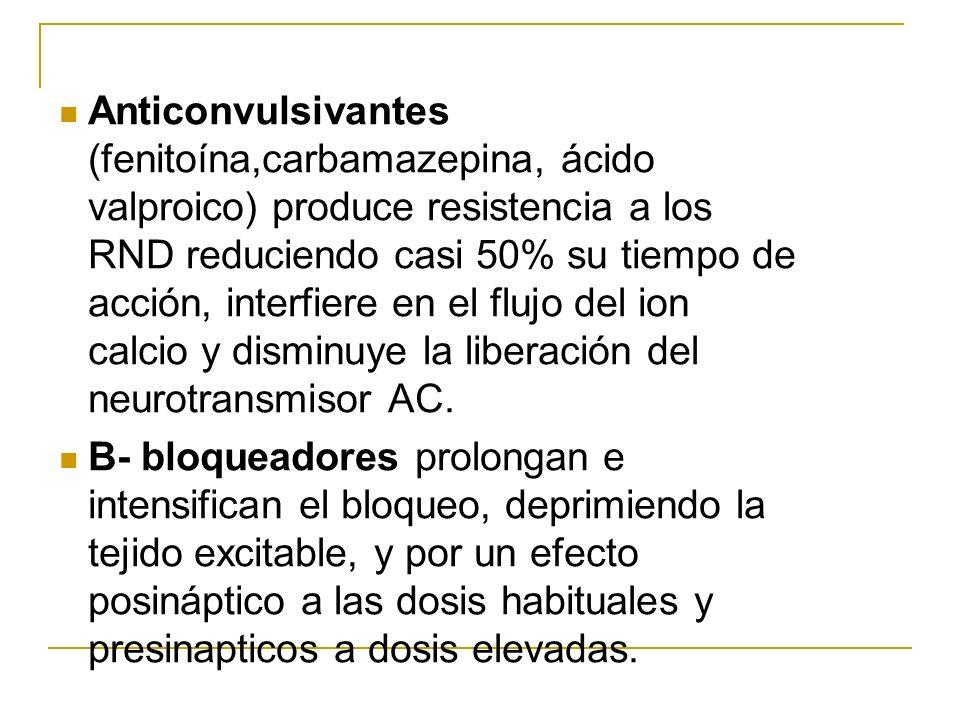Anticonvulsivantes (fenitoína,carbamazepina, ácido valproico) produce resistencia a los RND reduciendo casi 50% su tiempo de acción, interfiere en el
