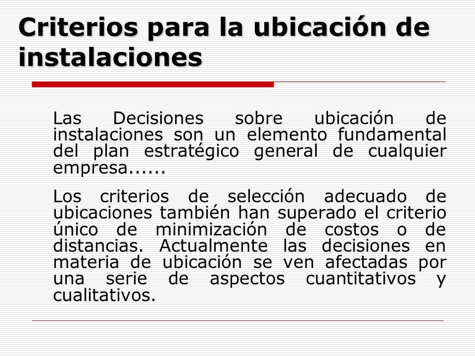 Criterios para la ubicación de instalaciones Las Decisiones sobre ubicación de instalaciones son un elemento fundamental del plan estratégico general