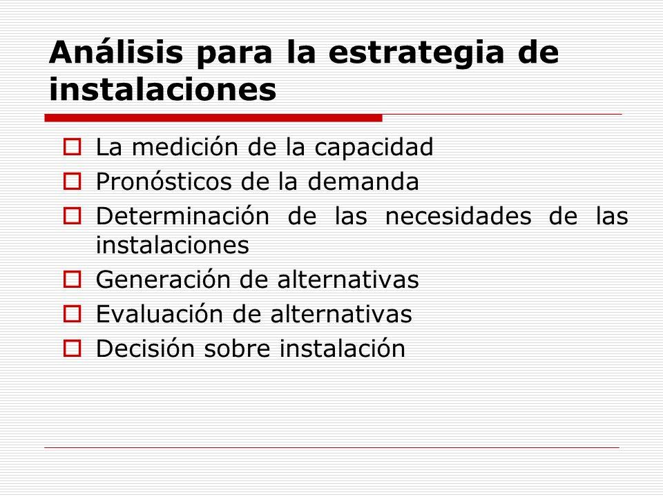 Análisis para la estrategia de instalaciones La medición de la capacidad Pronósticos de la demanda Determinación de las necesidades de las instalacion