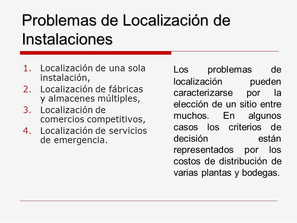 Problemas de Localización de Instalaciones 1.Localización de una sola instalación, 2.Localización de fábricas y almacenes múltiples, 3.Localización de