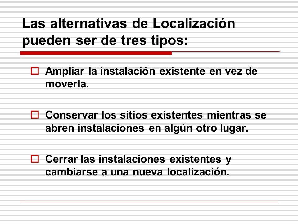 Las alternativas de Localización pueden ser de tres tipos: Ampliar la instalación existente en vez de moverla. Conservar los sitios existentes mientra