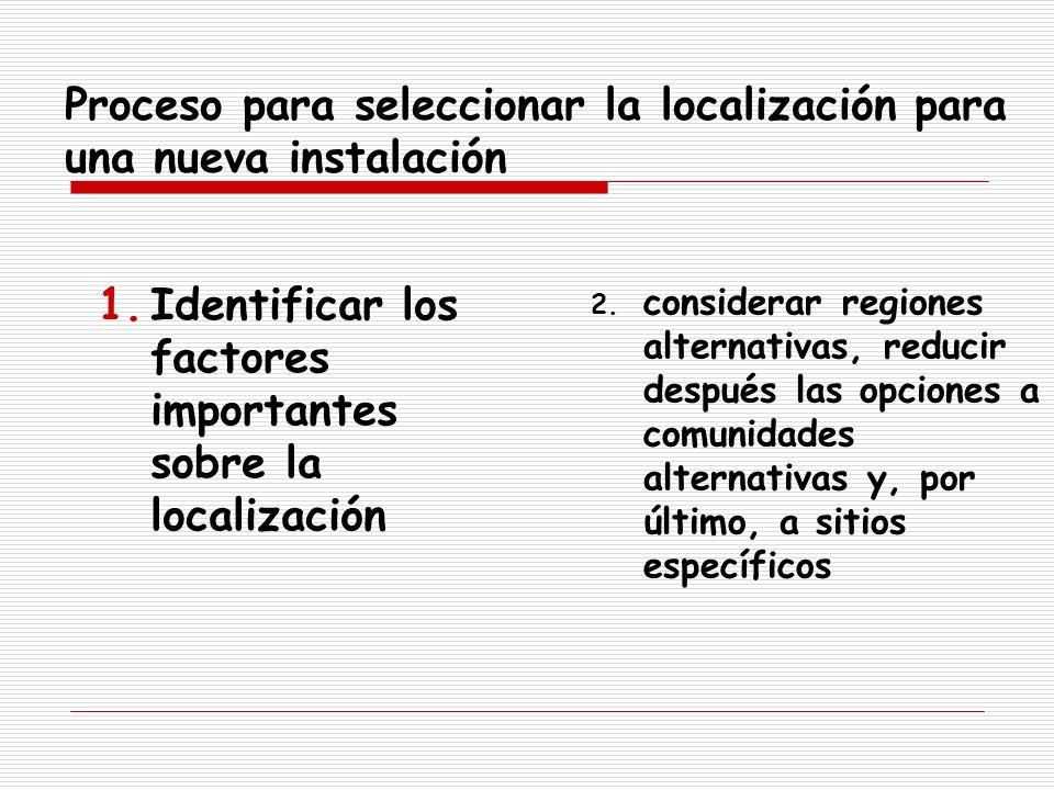 Proceso para seleccionar la localización para una nueva instalación 1.Identificar los factores importantes sobre la localización 2. considerar regione