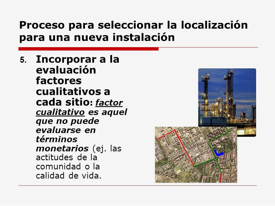 Proceso para seleccionar la localización para una nueva instalación 5. Incorporar a la evaluación factores cualitativos a cada sitio : factor cualitat