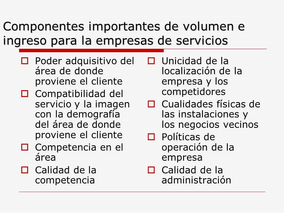 Componentes importantes de volumen e ingreso para la empresas de servicios Poder adquisitivo del área de donde proviene el cliente Compatibilidad del