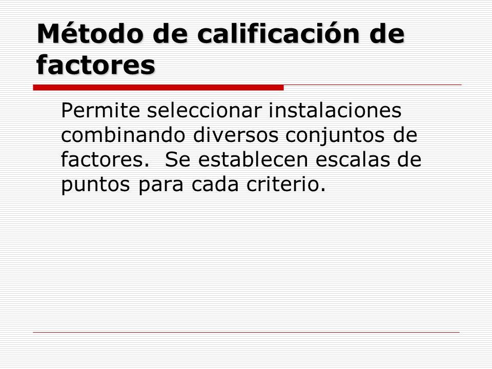 Método de calificación de factores Permite seleccionar instalaciones combinando diversos conjuntos de factores. Se establecen escalas de puntos para c