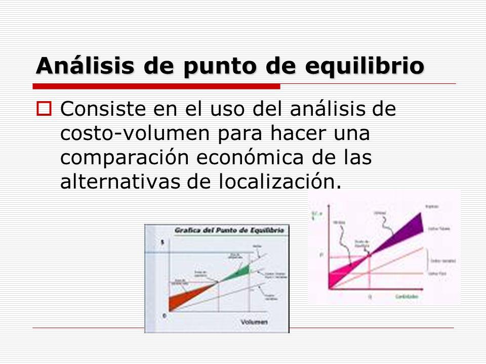 Análisis de punto de equilibrio Consiste en el uso del análisis de costo-volumen para hacer una comparación económica de las alternativas de localizac