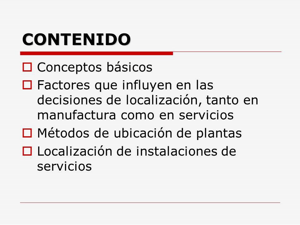 CONTENIDO Conceptos básicos Factores que influyen en las decisiones de localización, tanto en manufactura como en servicios Métodos de ubicación de pl