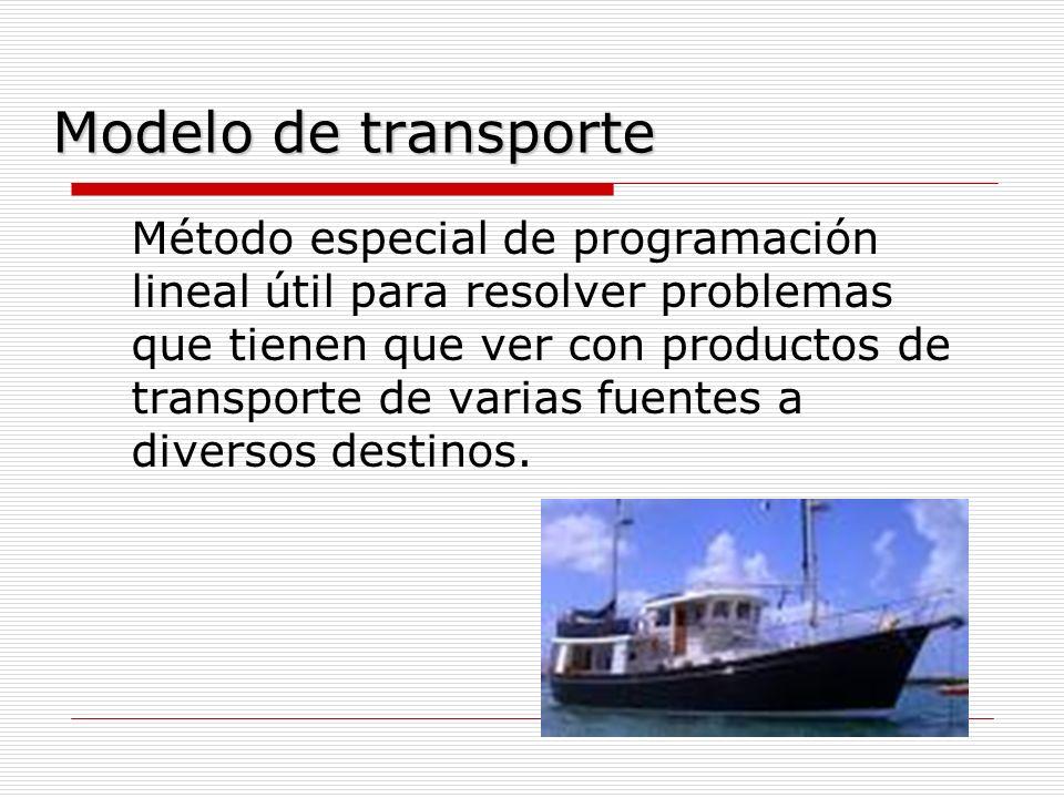 Modelo de transporte Método especial de programación lineal útil para resolver problemas que tienen que ver con productos de transporte de varias fuen