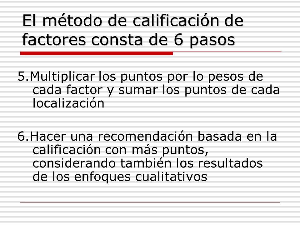 El método de calificación de factores consta de 6 pasos 5.Multiplicar los puntos por lo pesos de cada factor y sumar los puntos de cada localización 6