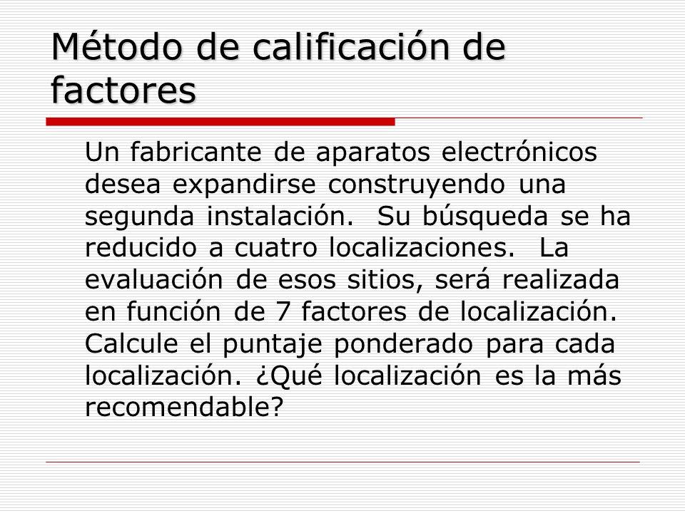 Método de calificación de factores Un fabricante de aparatos electrónicos desea expandirse construyendo una segunda instalación. Su búsqueda se ha red