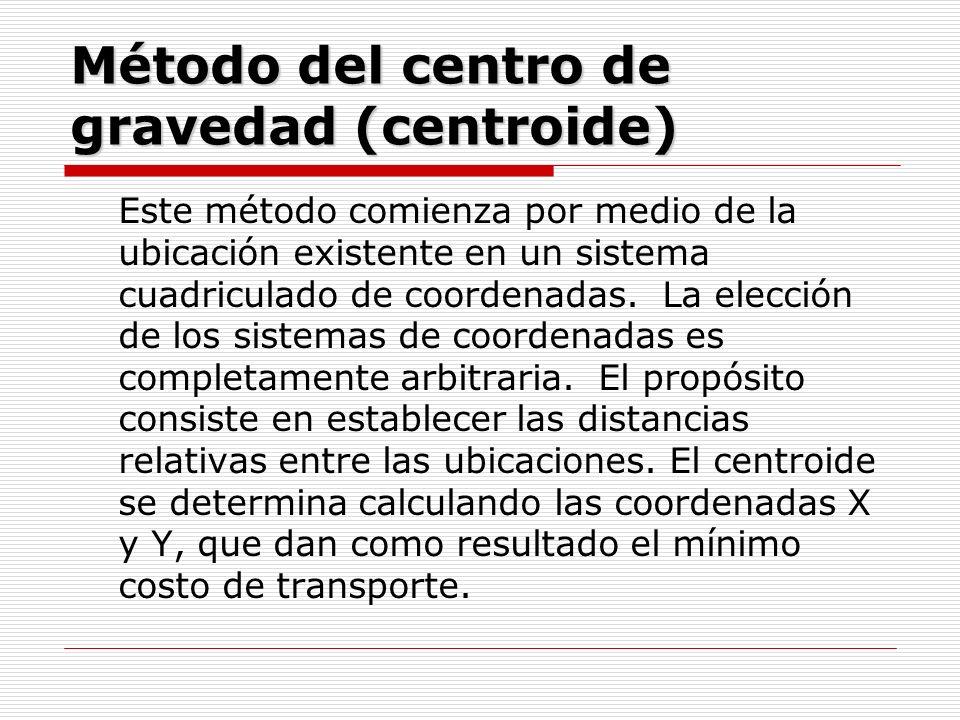 Método del centro de gravedad (centroide) Este método comienza por medio de la ubicación existente en un sistema cuadriculado de coordenadas. La elecc