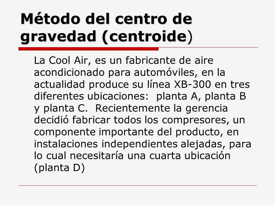 Método del centro de gravedad (centroide) La Cool Air, es un fabricante de aire acondicionado para automóviles, en la actualidad produce su línea XB-3