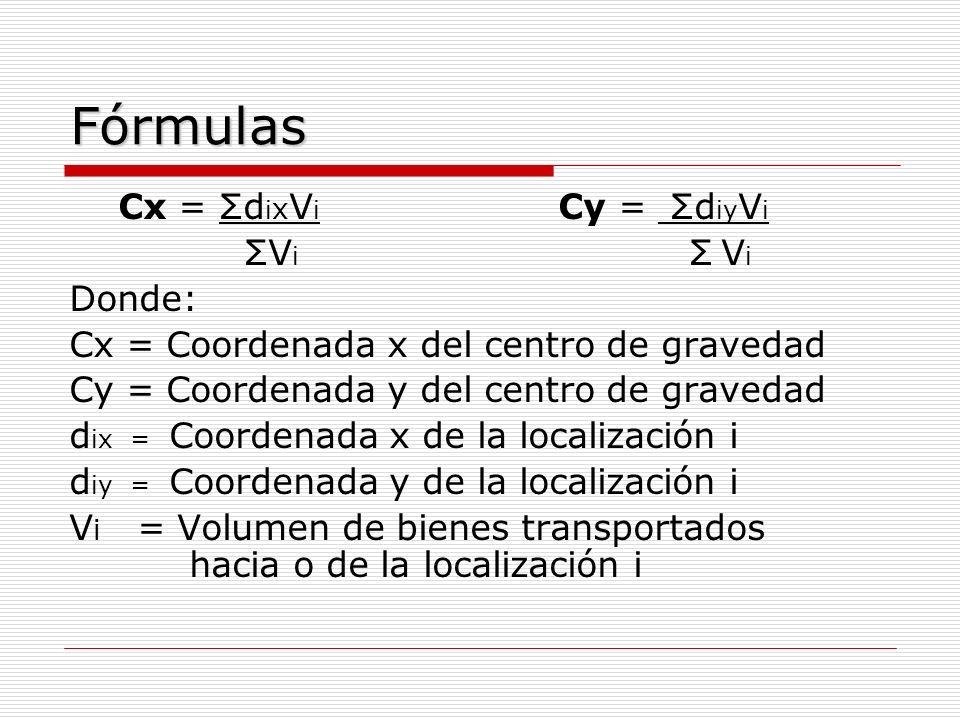 Fórmulas Cx = Σd i x V i Cy = Σd iy V i ΣV i Σ V i Donde: Cx = Coordenada x del centro de gravedad Cy = Coordenada y del centro de gravedad d ix = Coo
