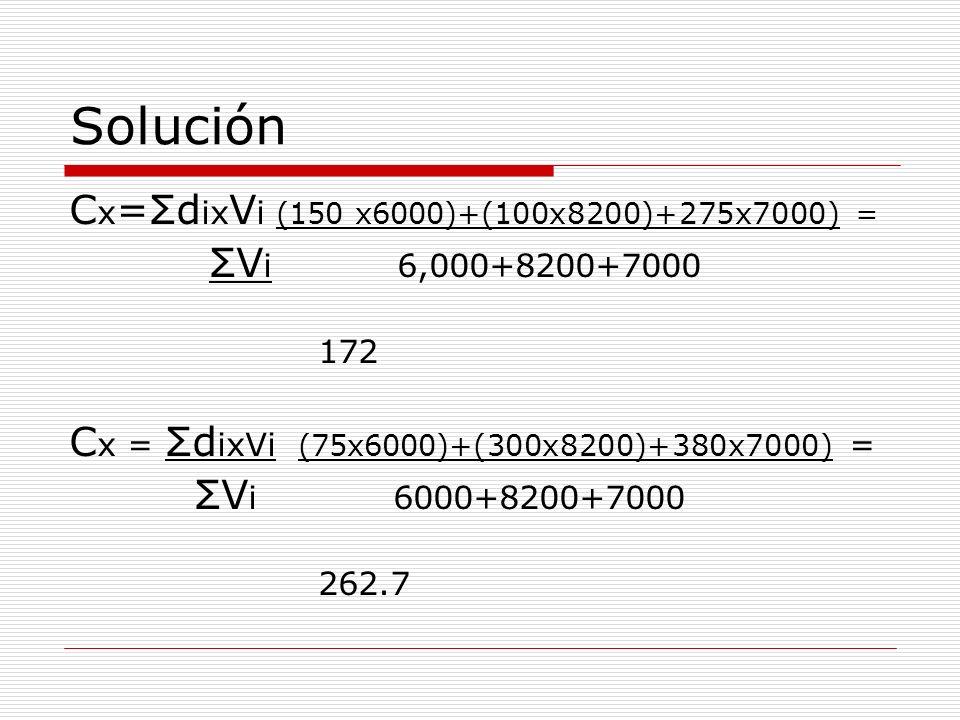 Solución C x =Σd ix V i (150 x6000)+(100x8200)+275x7000) = ΣV i 6,000+8200+7000 172 C x = Σd ixVi (75x6000)+(300x8200)+380x7000) = ΣV i 6000+8200+7000