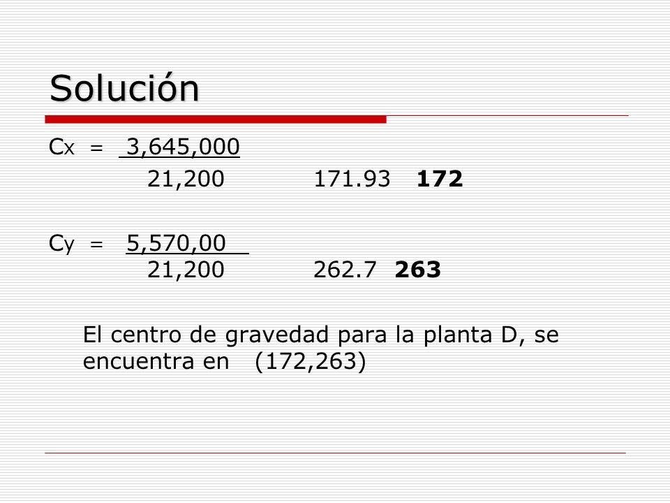 Solución C x = 3,645,000 21,200 171.93 172 C y = 5,570,00 21,200 262.7 263 El centro de gravedad para la planta D, se encuentra en (172,263)