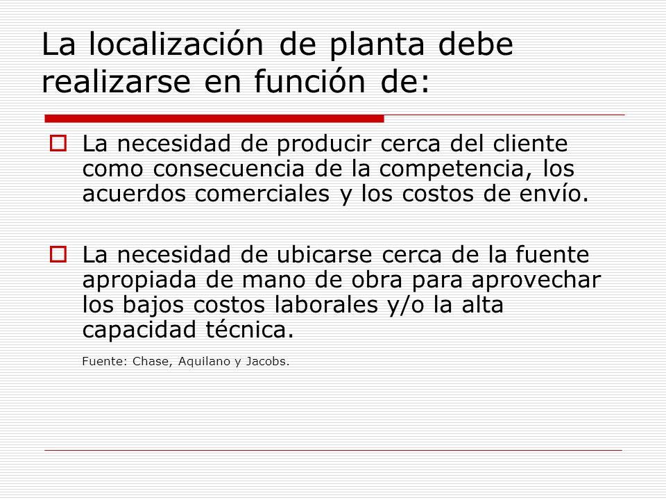 La localización de planta debe realizarse en función de: La necesidad de producir cerca del cliente como consecuencia de la competencia, los acuerdos