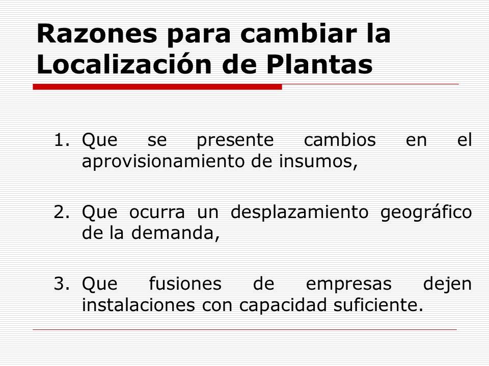 Razones para cambiar la Localización de Plantas 1.Que se presente cambios en el aprovisionamiento de insumos, 2.Que ocurra un desplazamiento geográfic