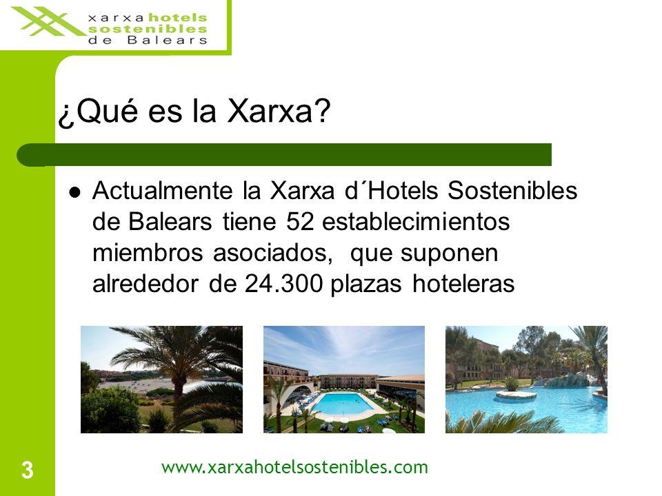 34 Aktivitäten www.xarxahotelsostenibles.com