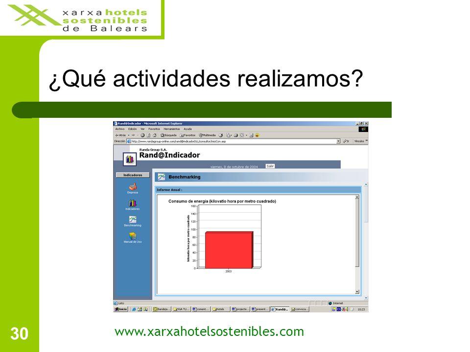 30 ¿Qué actividades realizamos www.xarxahotelsostenibles.com