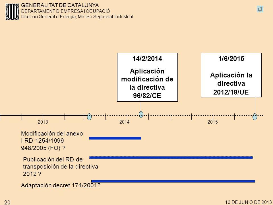 GENERALITAT DE CATALUNYA DEPARTAMENT DEMPRESA I OCUPACIÓ Direcció General dEnergia, Mines i Seguretat Industrial 10 DE JUNIO DE 2013 20 14/2/2014 Aplicación modificación de la directiva 96/82/CE 201420132015 1/6/2015 Aplicación la directiva 2012/18/UE Modificación del anexo I RD 1254/1999 948/2005 (FO) .