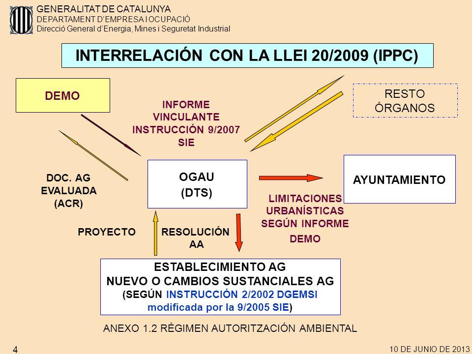GENERALITAT DE CATALUNYA DEPARTAMENT DEMPRESA I OCUPACIÓ Direcció General dEnergia, Mines i Seguretat Industrial 10 DE JUNIO DE 2013 4 ESTABLECIMIENTO AG NUEVO O CAMBIOS SUSTANCIALES AG (SEGÚN INSTRUCCIÓN 2/2002 DGEMSI modificada por la 9/2005 SIE) ANEXO 1.2 RÉGIMEN AUTORITZACIÓN AMBIENTAL AYUNTAMIENTO OGAU (DTS) PROYECTO DEMO RESTO ÓRGANOS INFORME VINCULANTE INSTRUCCIÓN 9/2007 SIE DOC.