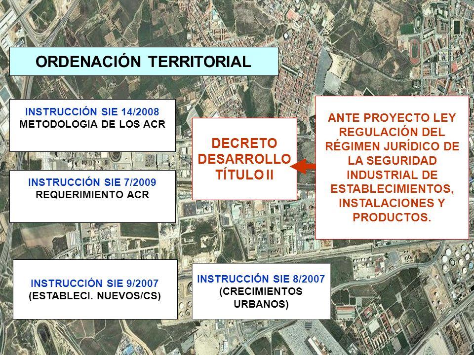 GENERALITAT DE CATALUNYA DEPARTAMENT DEMPRESA I OCUPACIÓ Direcció General dEnergia, Mines i Seguretat Industrial 10 DE JUNIO DE 2013 6 AGENTES: ENTIDADES EVALUADORES DE RIESGOS INSTRUCCIÓN SIE 11/2010 REALIZACIÓN/EVALUACIÓN IS