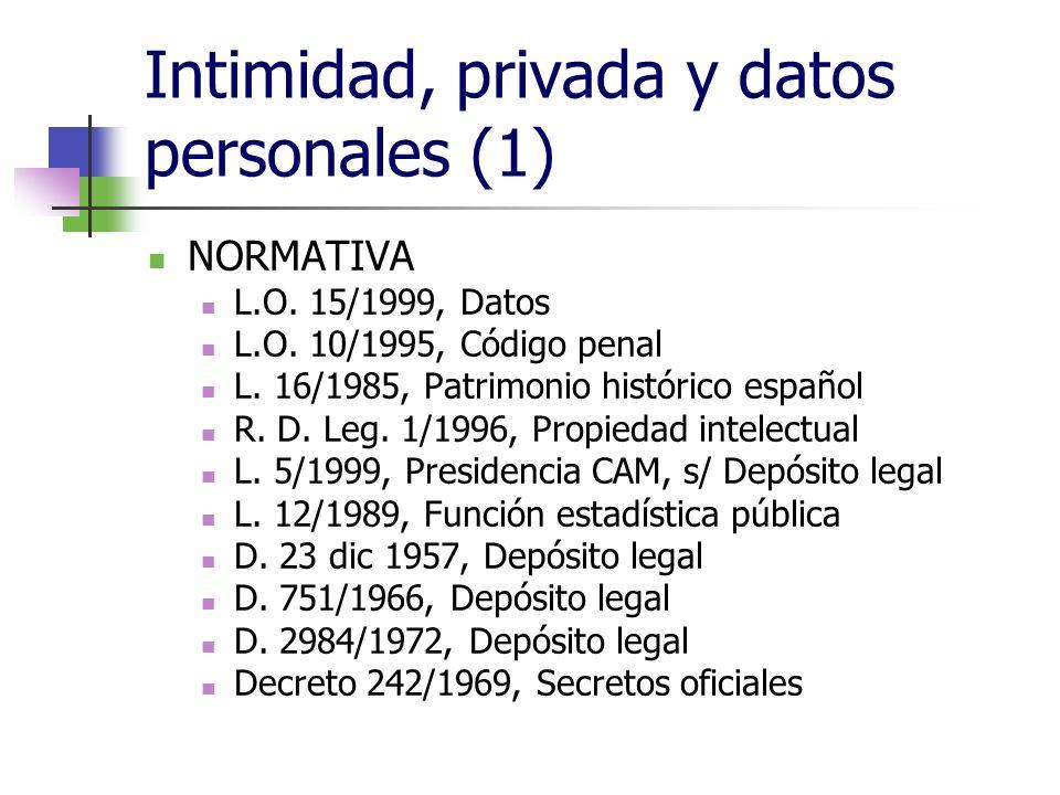 Intimidad, privada y datos personales (1) NORMATIVA L.O. 15/1999, Datos L.O. 10/1995, Código penal L. 16/1985, Patrimonio histórico español R. D. Leg.